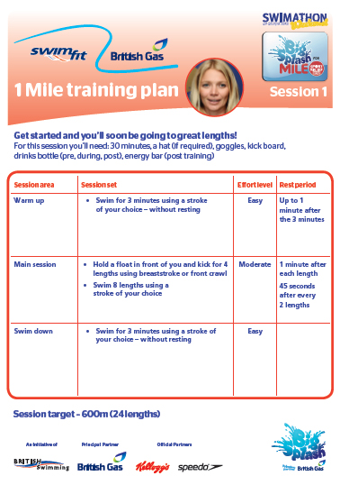 Big Splash Mile Training Plan
