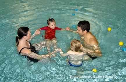 ASA Learn to Swim – Stage 6 | Woggle Goggle